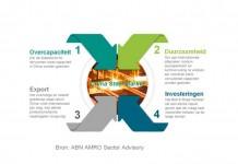 ABN-AMRO-Metaalmonitor