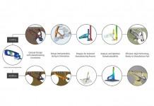 Altair_design_3D_printing_casting