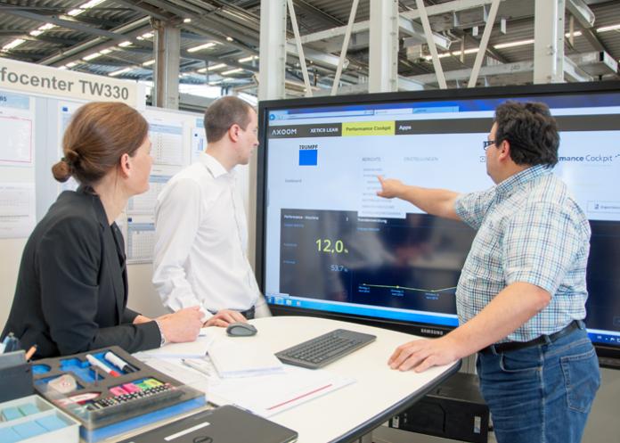 In de proef plaatwerkfabriek voor Industrie 4.0 worden de bouwstenen van Trumpfs eigen oplossingen TruConnect en het digitale businessplatform Axoom intensief benut en doorontwikkeld.