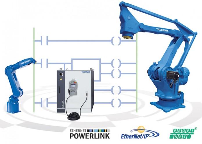 MotoLogix combineert het gemak van het direct programmeren van de robot via de 'Programmable Logic Controller' (PLC) en de hoge precisie van de DX200 robotbesturing.