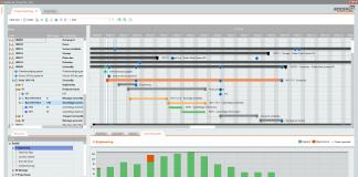 Om projecten eenvoudig te kunnen beheersen heeft Ridder de module Ridder iQ Projectmanagement ontwikkeld welke realtime inzicht geeft in alle lopende projecten.