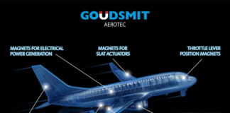 goudsmit-vliegtuig-met-logo