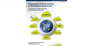 Digitalisering staalhandel
