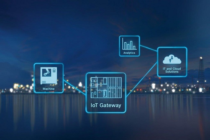 Schematische weergave IoT Gateway.