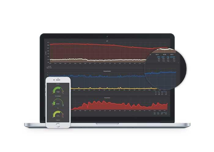 Het Jokisch FOSIA SFM fluid-monitoring systeem stelt verspanende bedrijven in staat om volledige controle te houden over de snij-koelvloeistof in de machines.