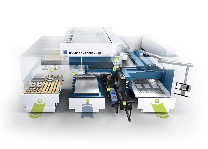 Door het pay-per-part model kunnen plaatbewerkers gebruik maken van hoogwaardige volautomatische lasersnijsystemen zoals de TruLaser Center 7030, zonder deze te hoeven kopen of leasen.
