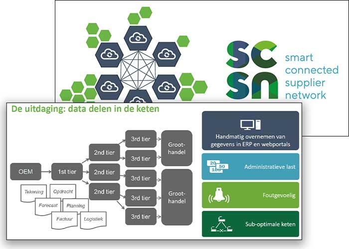 Exact is als Service Provider toegetreden tot het Smart Connected Supplier Network (SCSN).